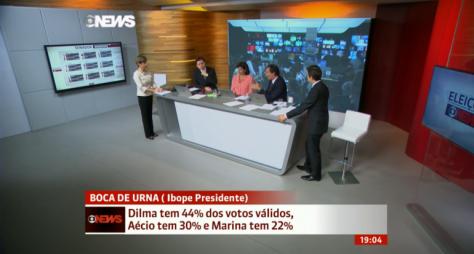 GloboNews tem excelente audiência com cobertura das eleições