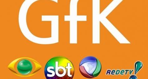 Audiência: Resultados da GfK decepcionam dono da RedeTV!