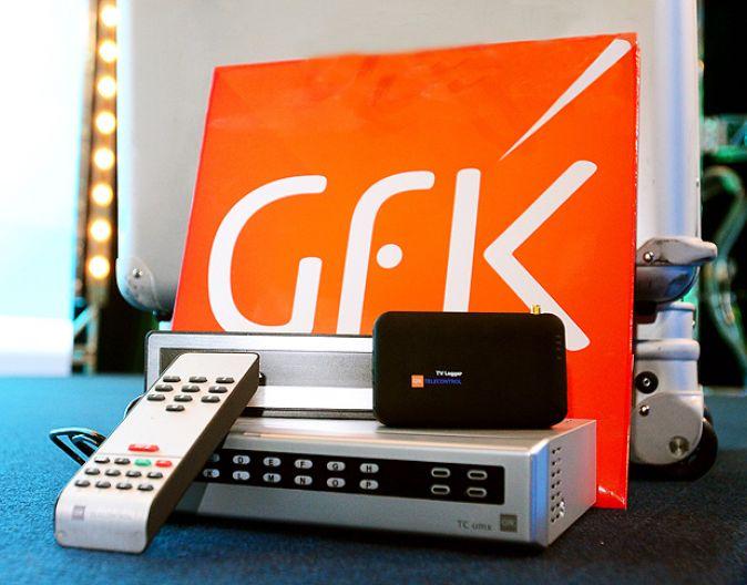 Medição de audiência de TV da GfK no Brasil chega ao fim