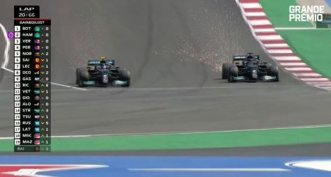 Band fica em quarto lugar com transmissão da Fórmula 1
